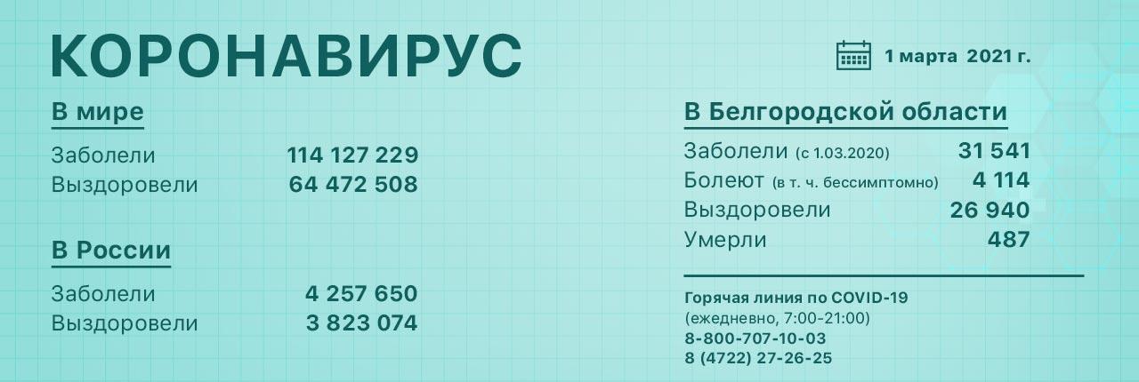 Ночной клуб кому за 30 в белгороде клуб резиденция есть в москве