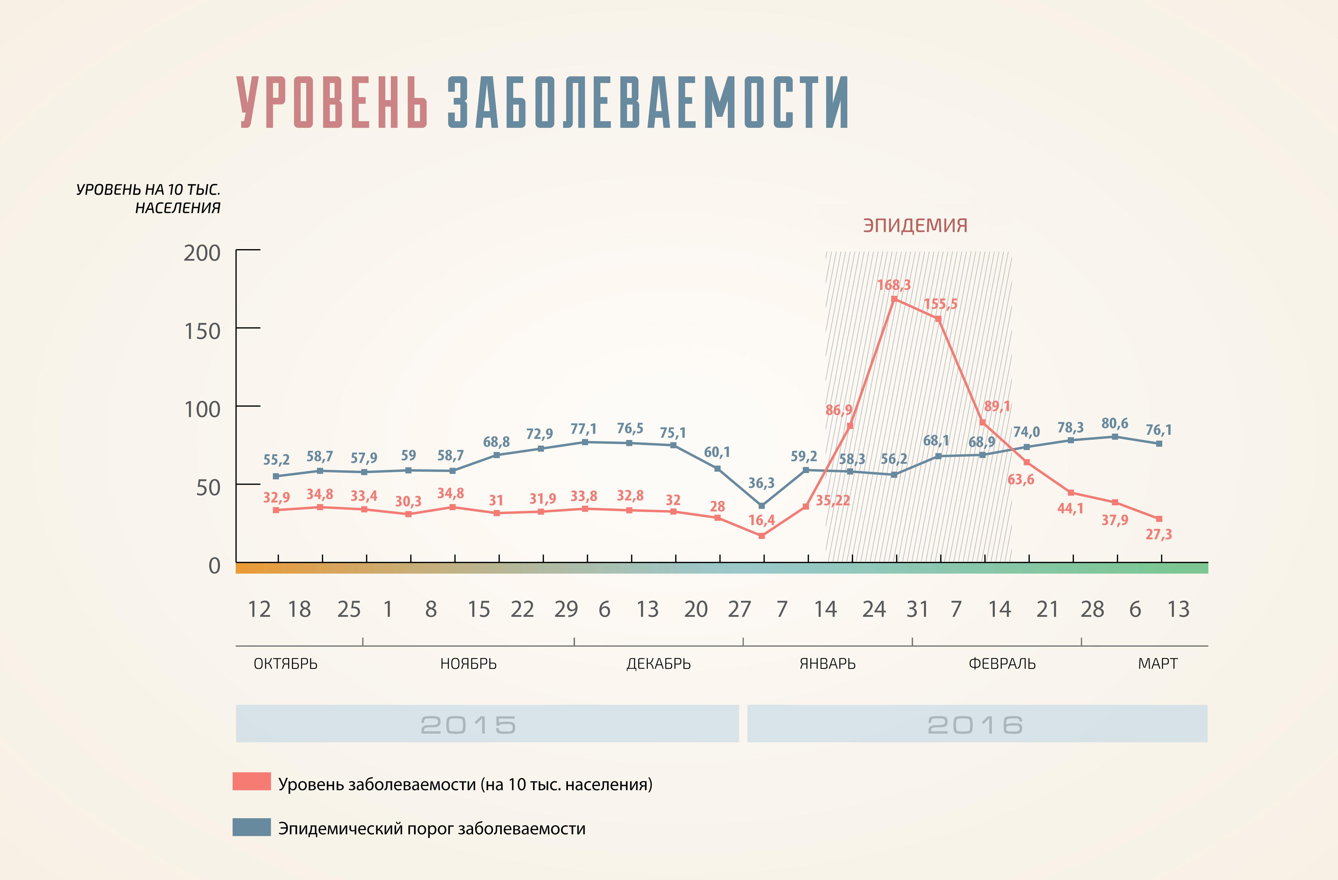 Ху из короновирус Ч1 https://mirbelogorya.ru/images/stories/news/2016/03/epidemioligical1.jpg
