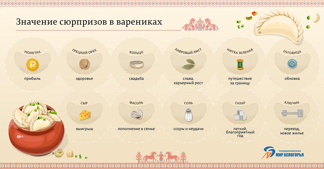 Жители России  встречают «загадочный Старый Новый год»